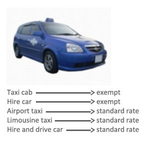 Transportation by taxis